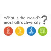 インフォグラフィックス:世界の都市総合力ランキングの10年
