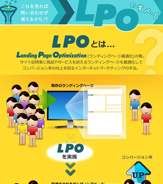 インフォグラフィックス:LPOの歴史と最適化手法をまとめたインフォグラフィック