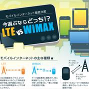 インフォグラフィックス:今選ぶなら?LTEとWiMAXを比較したインフォグラフィック