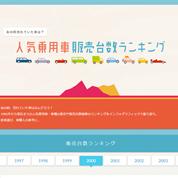 インフォグラフィックス:人気乗用車販売台数ランキング