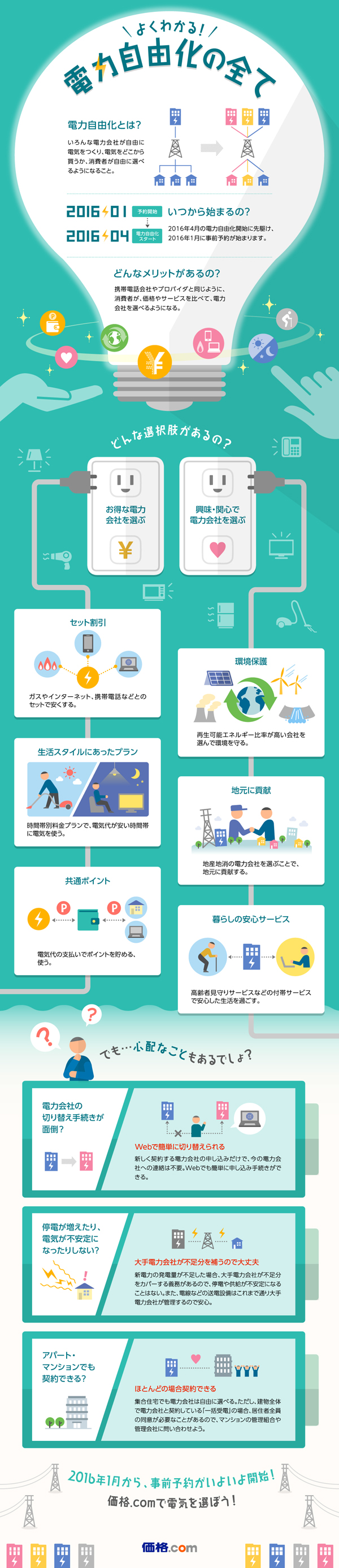 インフォグラフィックス:インフォグラフィックでよくわかる!電力自由化の全て