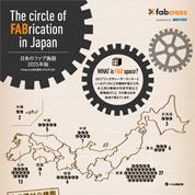インフォグラフィックス:日本のファブ施設 2015年版