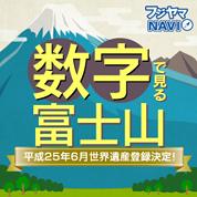 インフォグラフィックス:世界遺産登録記念!数字で見る富士山