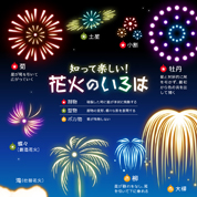 インフォグラフィックス:知って楽しい!花火の「いろは」を詰め込んだインフォグラフィック