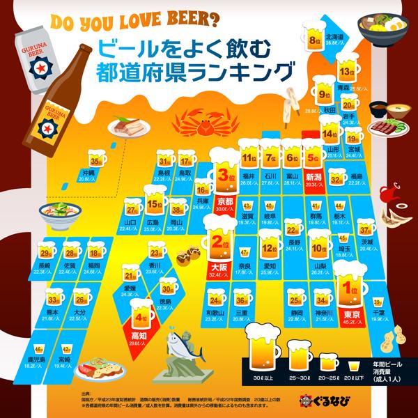 インフォグラフィックス:ビールをよく飲む都道府県ランキング