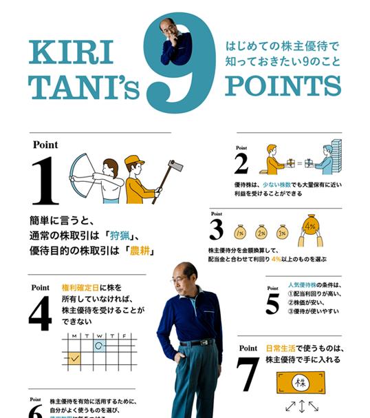 インフォグラフィックス:「桐谷広人流」優待株投資のすすめ|KIRIKABUジャーナル