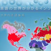 インフォグラフィックス:複雑な言語の世界が一枚の絵で分かるインフォグラフィック
