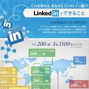インフォグラフィックス:リンクトインの機能や成功例をまとめたインフォグラフィック