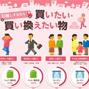 インフォグラフィックス:引越しするなら買いたい物、買い換えたい物
