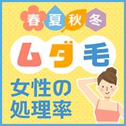 インフォグラフィックス:春夏秋冬 女性のパーツ別ムダ毛処理率