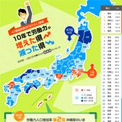 インフォグラフィックス:10年で労働力が増えた県、減った県