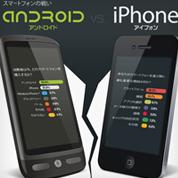 インフォグラフィックス:スマートフォンの戦い アンドロイドVSアイフォン
