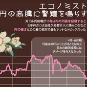 インフォグラフィックス:エコノミスト 円の高騰に警告を鳴らす
